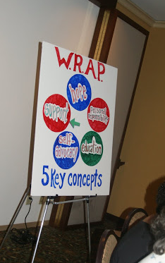 Key Concepts Poster